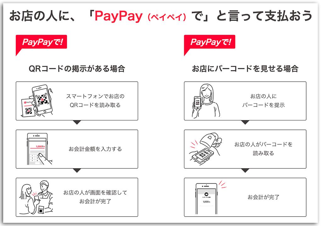 PayPayで支払い
